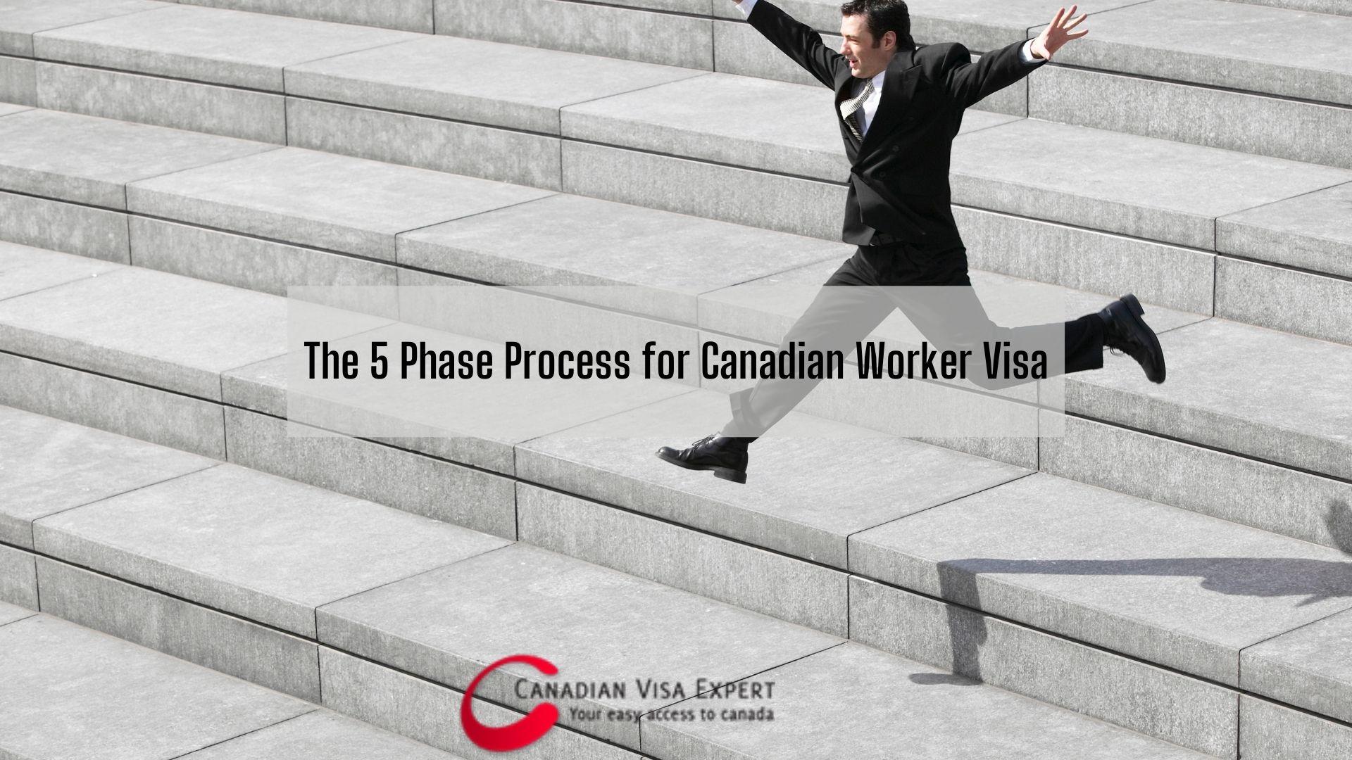 CVE – Canadian Visa Expert new